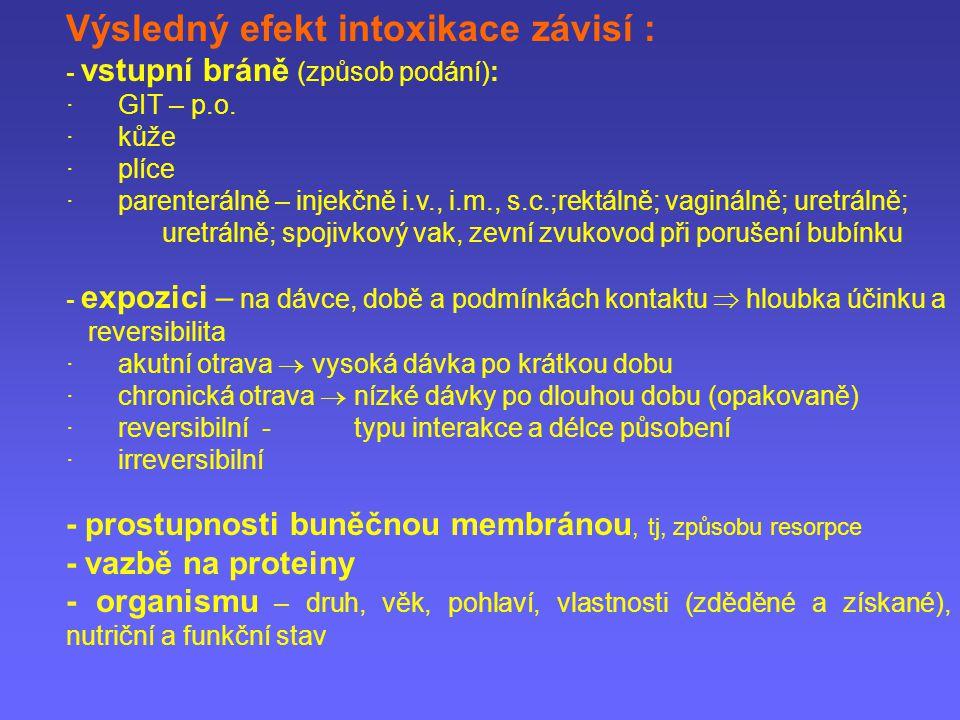 Výsledný efekt intoxikace závisí : - vstupní bráně (způsob podání): · GIT – p.o. · kůže · plíce · parenterálně – injekčně i.v., i.m., s.c.;rektálně; v