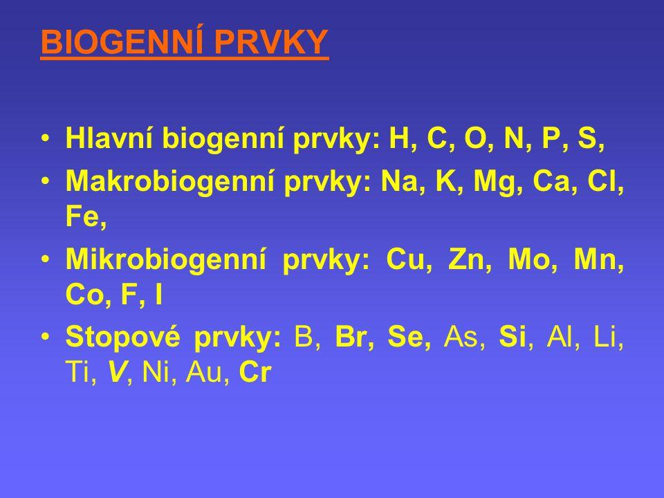 BIOGENNÍ PRVKY Hlavní biogenní prvky: H, C, O, N, P, S, Makrobiogenní prvky: Na, K, Mg, Ca, Cl, Fe, Mikrobiogenní prvky: Cu, Zn, Mo, Mn, Co, F, I Stop