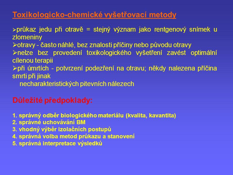 Toxikologicko-chemické vyšetřovací metody  průkaz jedu při otravě = stejný význam jako rentgenový snímek u zlomeniny  otravy - často náhlé, bez znal
