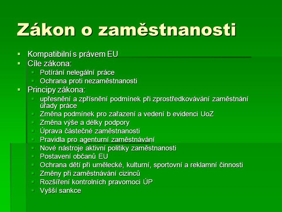 Zákon o zaměstnanosti  Kompatibilní s právem EU  Cíle zákona:  Potírání nelegální práce  Ochrana proti nezaměstnanosti  Principy zákona:  upřesn