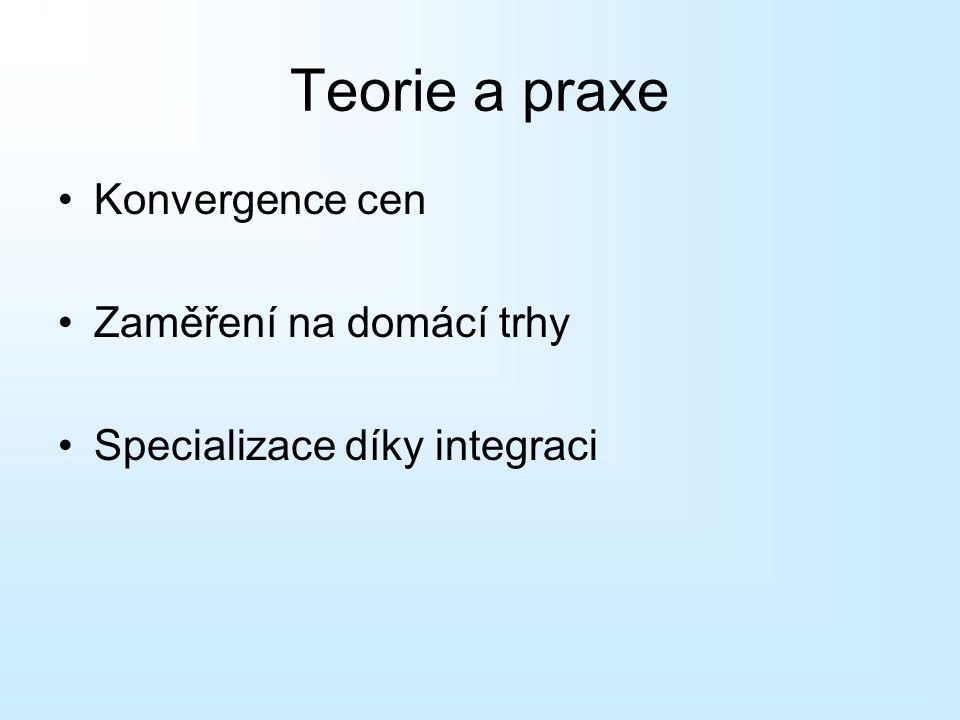 Teorie a praxe Konvergence cen Zaměření na domácí trhy Specializace díky integraci