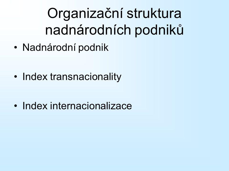 Organizační struktura nadnárodních podniků Nadnárodní podnik Index transnacionality Index internacionalizace