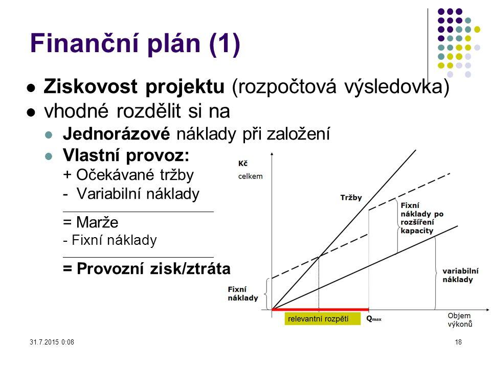 Finanční plán (1) Ziskovost projektu (rozpočtová výsledovka) vhodné rozdělit si na Jednorázové náklady při založení Vlastní provoz: + Očekávané tržby