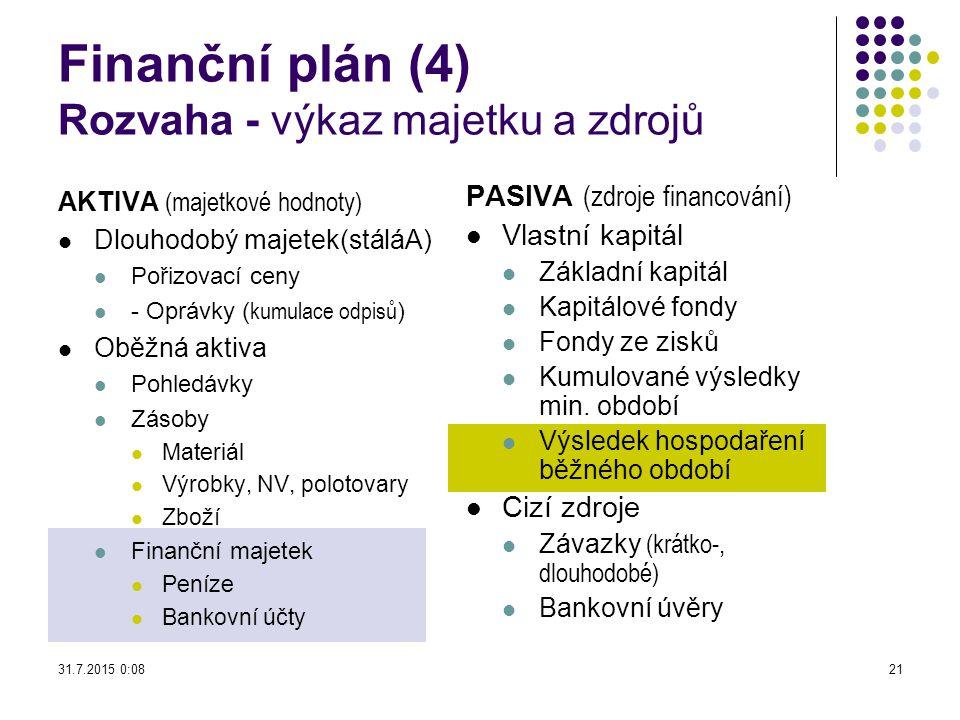 Finanční plán (4) Rozvaha - výkaz majetku a zdrojů AKTIVA (majetkové hodnoty) Dlouhodobý majetek(stáláA) Pořizovací ceny - Oprávky ( kumulace odpisů )