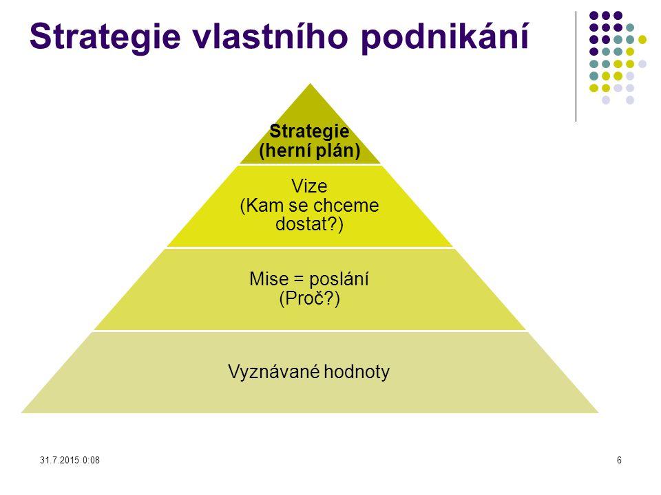 Strategie vlastního podnikání 31.7.2015 0:106 Strategie (herní plán) Vize (Kam se chceme dostat?) Mise = poslání (Proč?) Vyznávané hodnoty