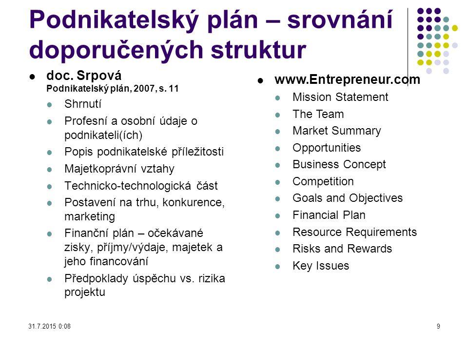 Finanční plán (3) Rozpočet příjmů a výdajů (=cash flow) jednorázové výdaje provozní příjmy, výdaje => potřeba financování Zdroje financování 3F = family-friends-fools dotace, podpora z veřejných rozpočtů banky rizikový kapitál - Czech Private Equity and Venture Capital Association http://www.cvca.czhttp://www.cvca.cz crowdfunding - http://www.fondomat.cz, http://www.kreativcisobe.cz/, http://www.nakopni.me/ http://www.fondomat.cz http://www.kreativcisobe.cz/http://www.nakopni.me/ 31.7.2015 0:1020