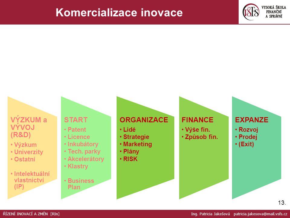 13. Komercializace inovace ŘÍZENÍ INOVACÍ A ZMĚN [RIn] Ing.