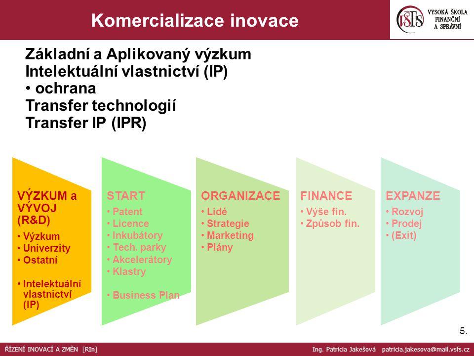5.5. Komercializace inovace Základní a Aplikovaný výzkum Intelektuální vlastnictví (IP) ochrana Transfer technologií Transfer IP (IPR) ŘÍZENÍ INOVACÍ