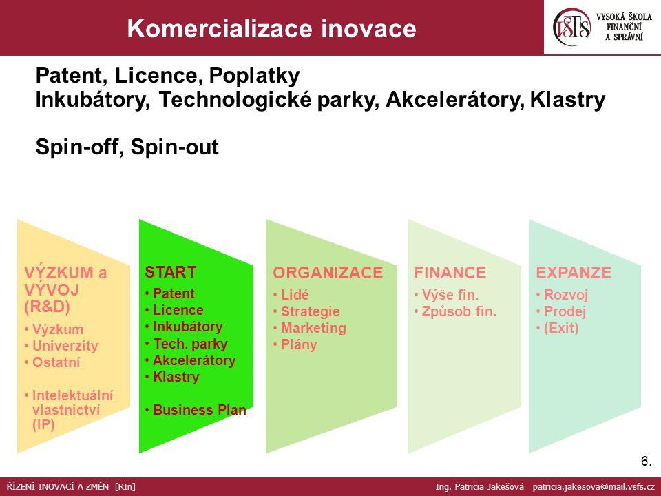 6.6. Komercializace inovace ŘÍZENÍ INOVACÍ A ZMĚN [RIn] Ing.