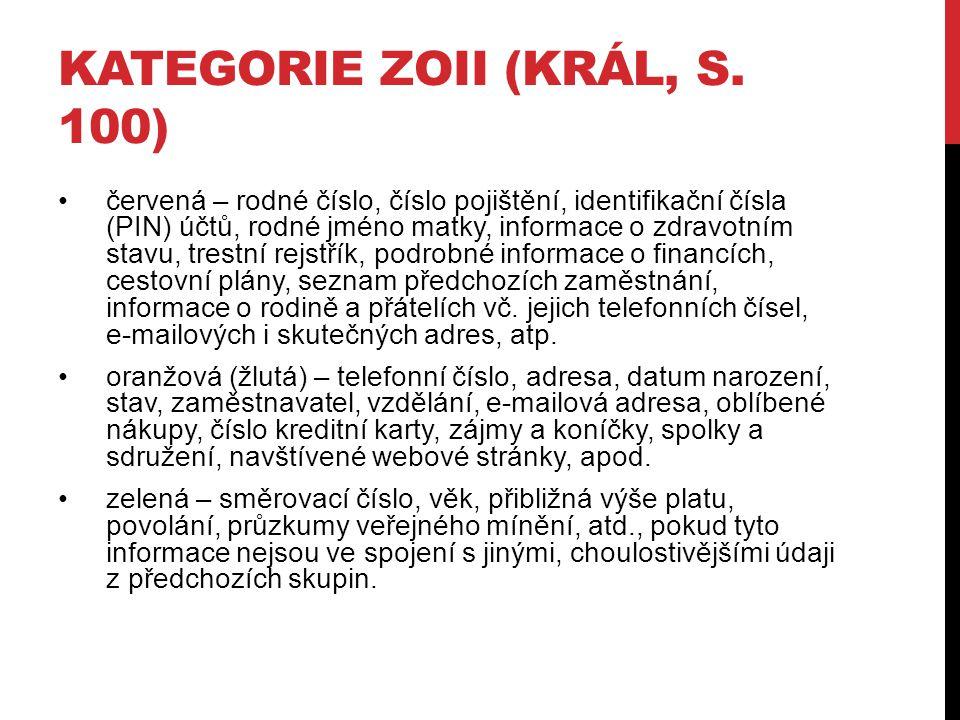 KATEGORIE ZOII (KRÁL, S. 100) červená – rodné číslo, číslo pojištění, identifikační čísla (PIN) účtů, rodné jméno matky, informace o zdravotním stavu,