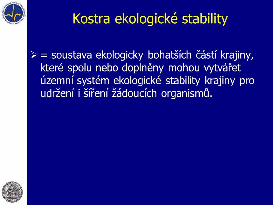 Kostra ekologické stability  = soustava ekologicky bohatších částí krajiny, které spolu nebo doplněny mohou vytvářet územní systém ekologické stabili