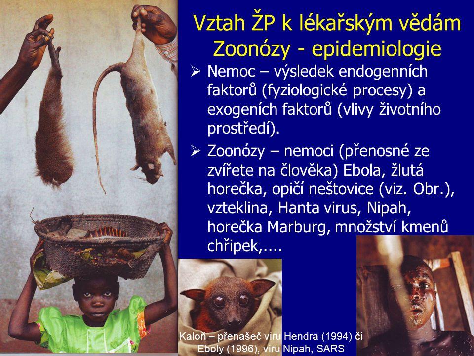 Reintrodukce  = opětné umělé zavedení druhu do míst, kde předtím vymizel, nebo byl vyhuben v ČR např.