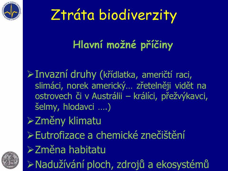 Ztráta biodiverzity Hlavní možné příčiny  Invazní druhy ( křídlatka, američtí raci, slimáci, norek americký… zřetelněji vidět na ostrovech či v Austr