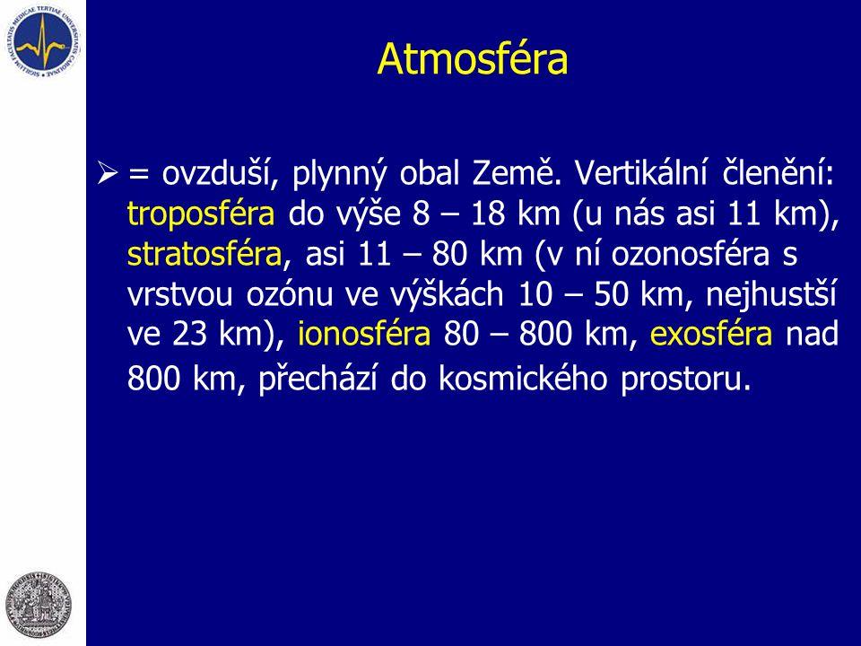 Atmosféra  = ovzduší, plynný obal Země. Vertikální členění: troposféra do výše 8 – 18 km (u nás asi 11 km), stratosféra, asi 11 – 80 km (v ní ozonosf