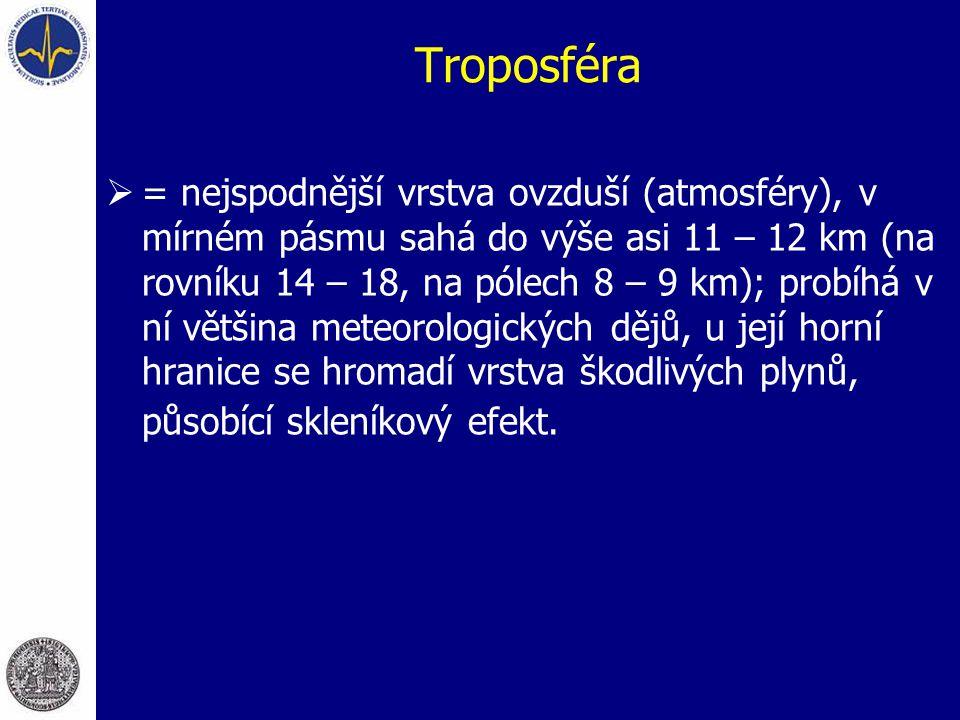 Troposféra  = nejspodnější vrstva ovzduší (atmosféry), v mírném pásmu sahá do výše asi 11 – 12 km (na rovníku 14 – 18, na pólech 8 – 9 km); probíhá v