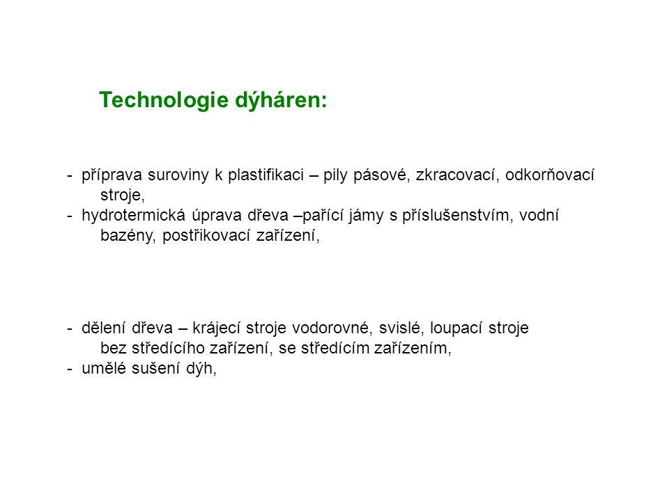 Technologie dýháren: - příprava suroviny k plastifikaci – pily pásové, zkracovací, odkorňovací stroje, - hydrotermická úprava dřeva –pařící jámy s pří