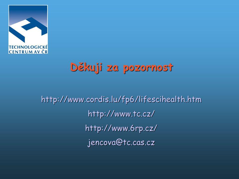 Děkuji za pozornost http://www.cordis.lu/fp6/lifescihealth.htmhttp://www.tc.cz/http://www.6rp.cz/ jencova@tc.cas.cz