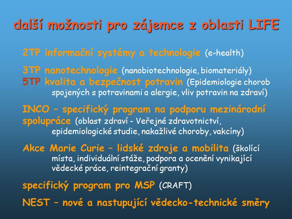 2TP informační systémy a technologie (e-health) 3TP nanotechnologie (nanobiotechnologie, biomateriály) 5TP kvalita a bezpečnost potravin (Epidemiologi