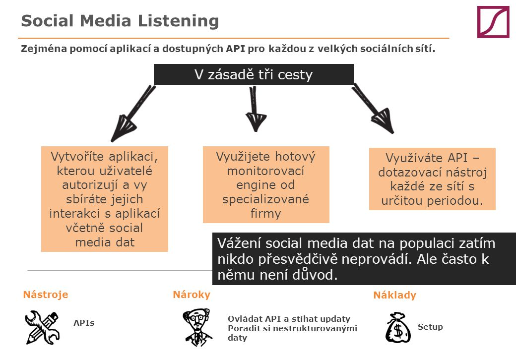 Social Media Listening Zejména pomocí aplikací a dostupných API pro každou z velkých sociálních sítí. NástrojeNároky Náklady Ovládat API a stíhat upda