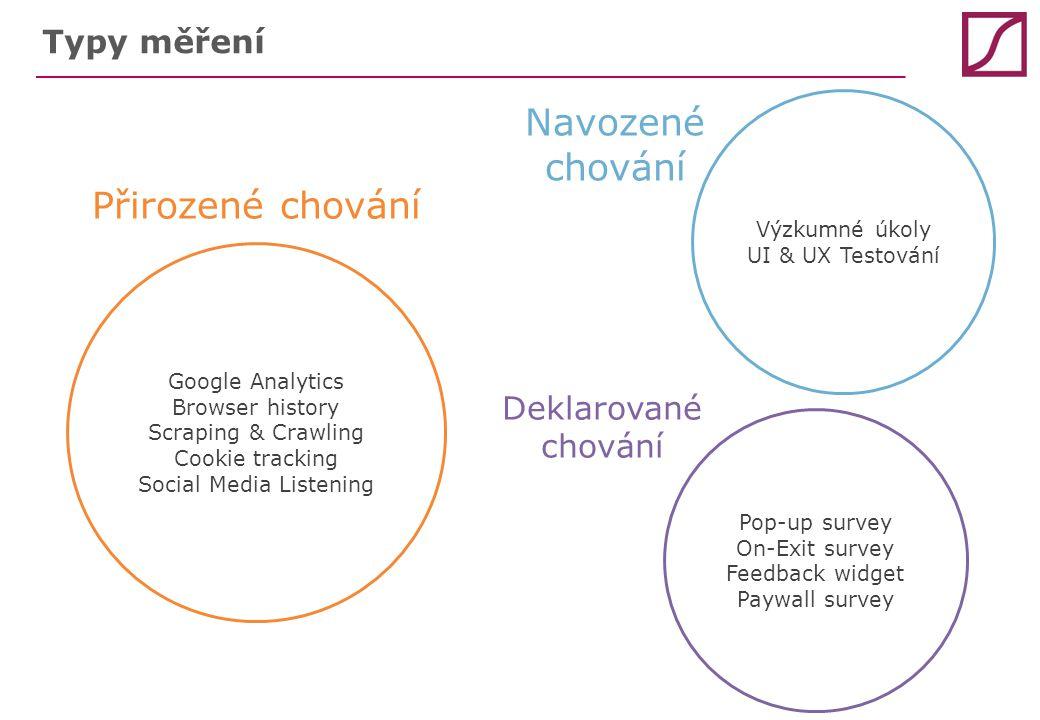 Typy měření Google Analytics Browser history Scraping & Crawling Cookie tracking Social Media Listening Výzkumné úkoly UI & UX Testování Pop-up survey On-Exit survey Feedback widget Paywall survey Přirozené chování Navozené chování Deklarované chování