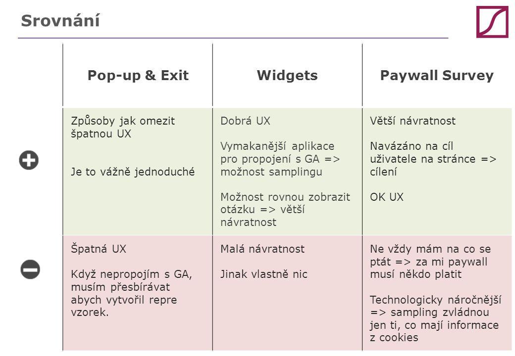 Pop-up & ExitWidgetsPaywall Survey Způsoby jak omezit špatnou UX Je to vážně jednoduché Dobrá UX Vymakanější aplikace pro propojení s GA => možnost sa