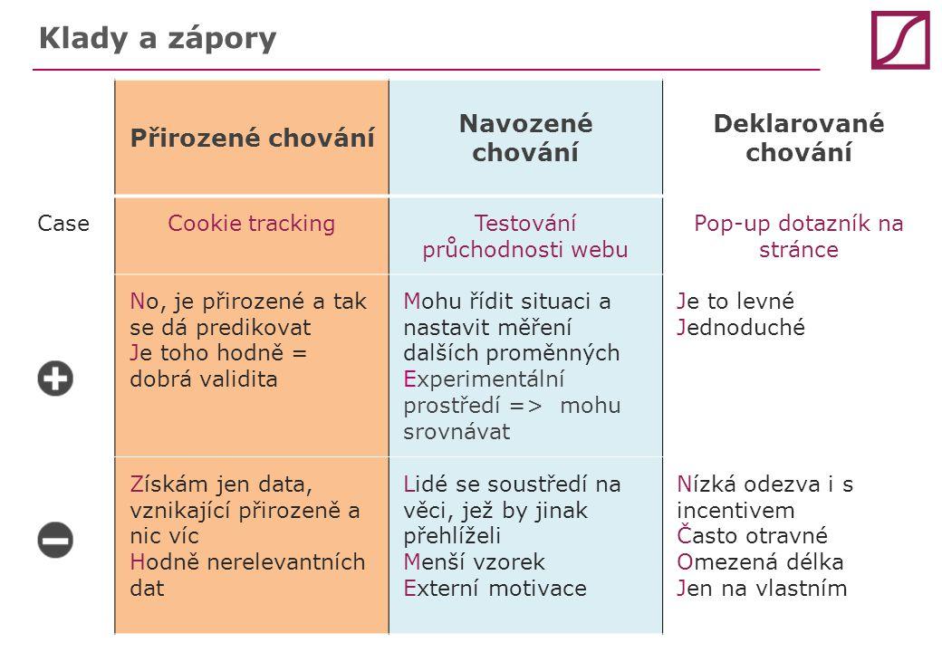 Jan Fait Researcher STEM/MARK fait@stemmark.cz Děkuji za pozornost