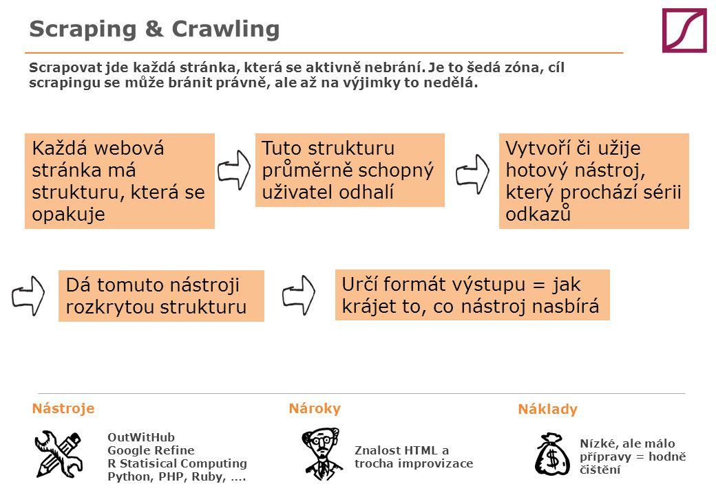 Scraping & Crawling Scrapovat jde každá stránka, která se aktivně nebrání. Je to šedá zóna, cíl scrapingu se může bránit právně, ale až na výjimky to