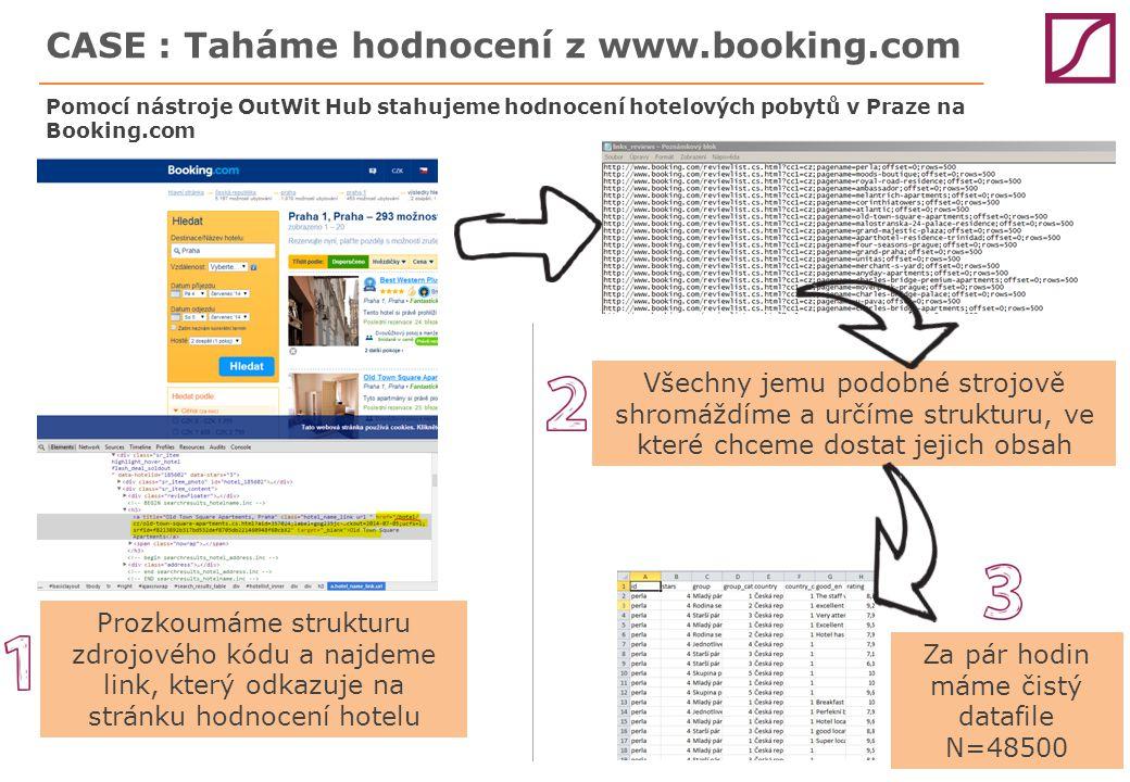 Všechny jemu podobné strojově shromáždíme a určíme strukturu, ve které chceme dostat jejich obsah CASE : Taháme hodnocení z www.booking.com Pomocí nástroje OutWit Hub stahujeme hodnocení hotelových pobytů v Praze na Booking.com Prozkoumáme strukturu zdrojového kódu a najdeme link, který odkazuje na stránku hodnocení hotelu Za pár hodin máme čistý datafile N=48500