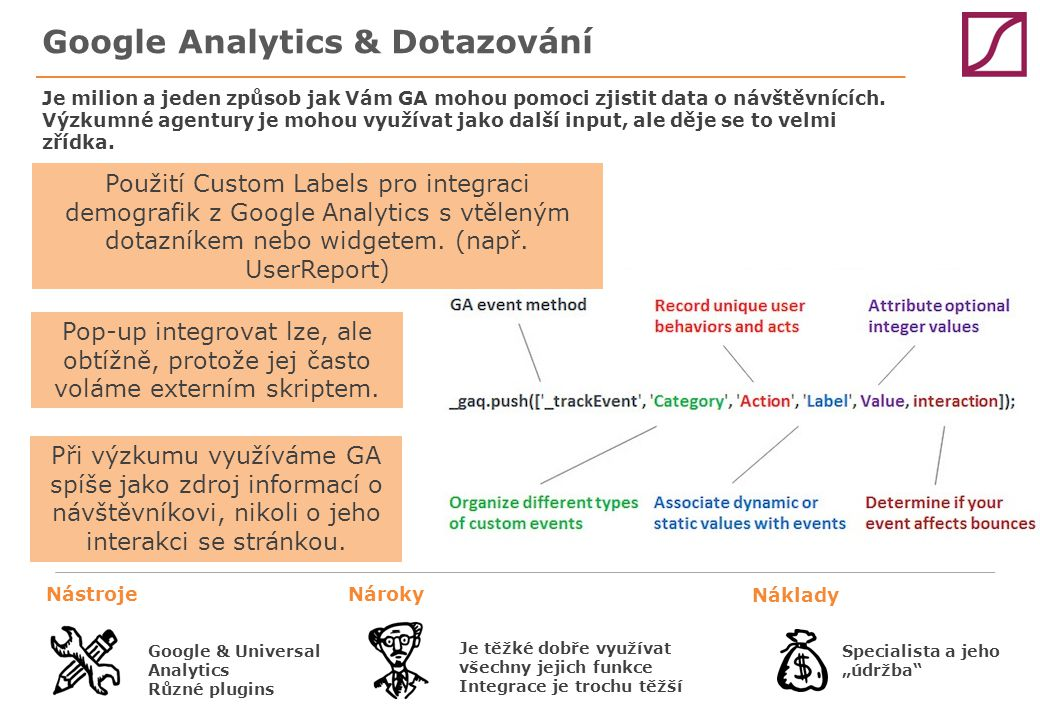 CASE : Google Analytics validuje vzorek Google Analytics validuje svými demografickými a zájmovými kategoriemi vzorek rovnou v dotazovacím systému.