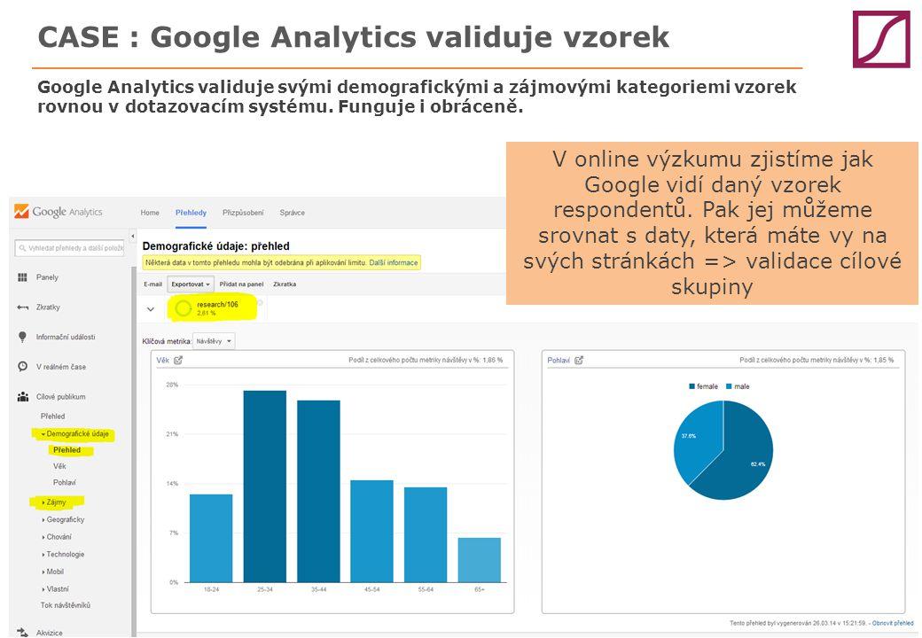 Dotazník jako součást paywallu Princip Google Consumer Survey vlastně říká, že konzumaci obsahu lidé mohou zaplatit tím, že vyplní dotazník.
