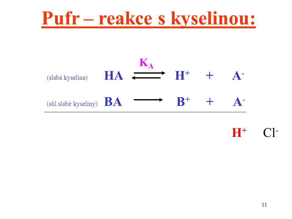 11 (slabá kyselina) HA H + + A - (sůl slabé kyseliny) BA B + + A - H + Cl - Pufr – reakce s kyselinou: KAKA