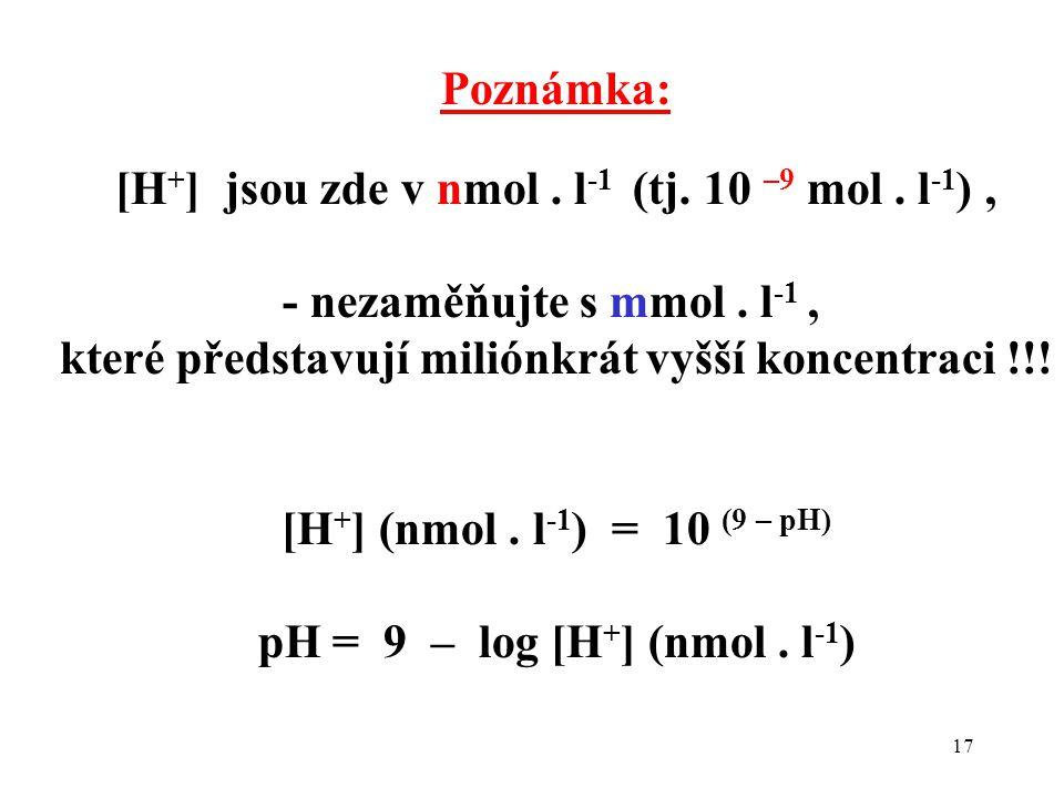 17 Poznámka: [H + ] jsou zde v nmol. l -1 (tj. 10 –9 mol. l -1 ), - nezaměňujte s mmol. l -1, které představují miliónkrát vyšší koncentraci !!! [H +