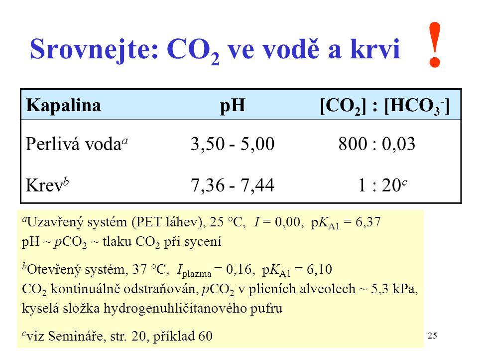 25 Srovnejte: CO 2 ve vodě a krvi KapalinapH[CO 2 ] : [HCO 3 - ] Perlivá voda a Krev b 3,50 - 5,00 7,36 - 7,44 800 : 0,03 1 : 20 c .