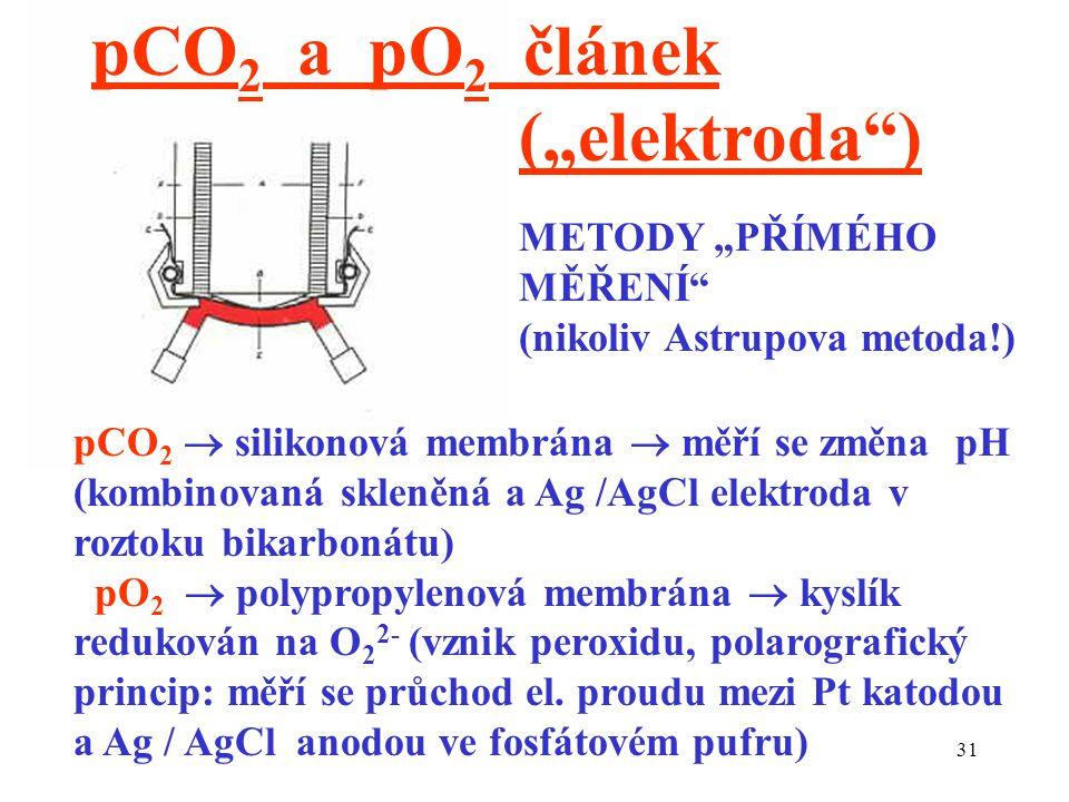 """31 pCO 2 a pO 2 článek (""""elektroda ) pCO 2  silikonová membrána  měří se změna pH (kombinovaná skleněná a Ag /AgCl elektroda v roztoku bikarbonátu) pO 2  polypropylenová membrána  kyslík redukován na O 2 2- (vznik peroxidu, polarografický princip: měří se průchod el."""