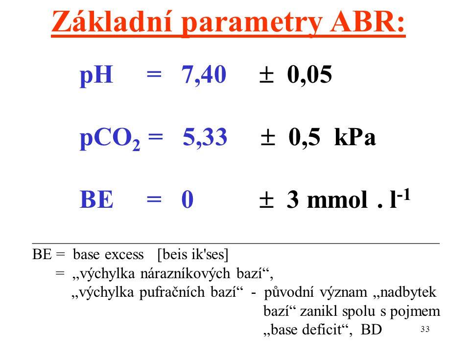 33 pH = 7,40  0,05 pCO 2 = 5,33  0,5 kPa BE = 0  3 mmol. l -1 Základní parametry ABR: ____________________________________________________ BE = bas