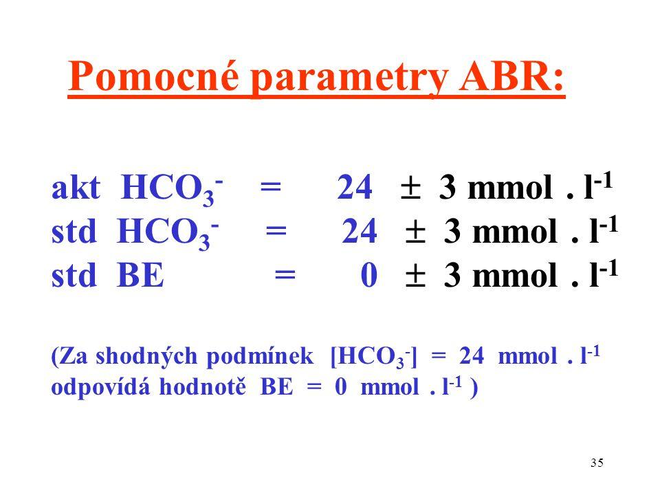 35 Pomocné parametry ABR: akt HCO 3 - = 24  3 mmol. l -1 std HCO 3 - = 24  3 mmol. l -1 std BE = 0  3 mmol. l -1 (Za shodných podmínek [HCO 3 - ] =