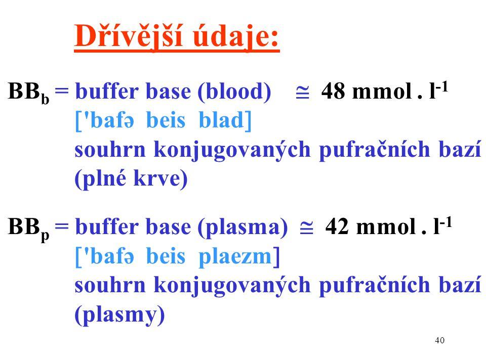 40 Dřívější údaje: BB b = buffer base (blood)  48 mmol. l -1  'bafә beis blad  souhrn konjugovaných pufračních bazí (plné krve) BB p = buffer base