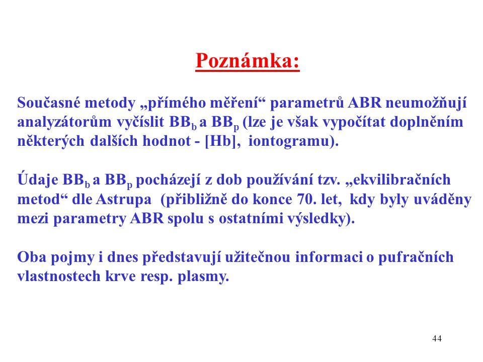 """44 Poznámka: Současné metody """"přímého měření"""" parametrů ABR neumožňují analyzátorům vyčíslit BB b a BB p (lze je však vypočítat doplněním některých da"""