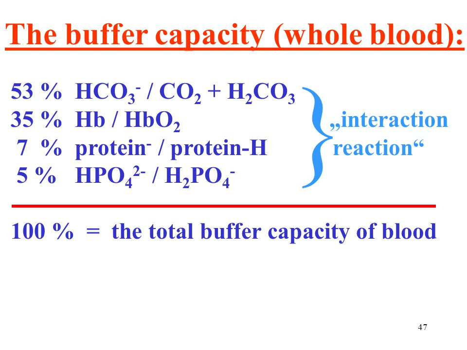 """47 The buffer capacity (whole blood): 53 % HCO 3 - / CO 2 + H 2 CO 3 35 % Hb / HbO 2 """"interaction 7 % protein - / protein-H reaction"""" 5 % HPO 4 2- / H"""