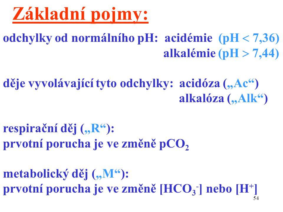"""54 Základní pojmy: odchylky od normálního pH: acidémie (pH  7,36) alkalémie (pH  7,44) děje vyvolávající tyto odchylky: acidóza (""""Ac ) alkalóza (""""Alk ) respirační děj (""""R ): prvotní porucha je ve změně pCO 2 metabolický děj (""""M ): prvotní porucha je ve změně [HCO 3 - ] nebo [H + ]"""