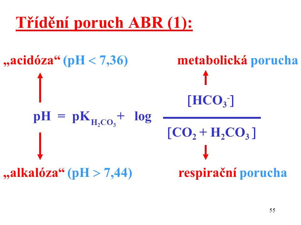 """55  HCO 3 -  pH = pK + log  CO 2 + H 2 CO 3  H 2 CO 3 """"acidóza (pH  7,36) metabolická porucha """"alkalóza (pH  7,44) respirační porucha Třídění poruch ABR (1):"""