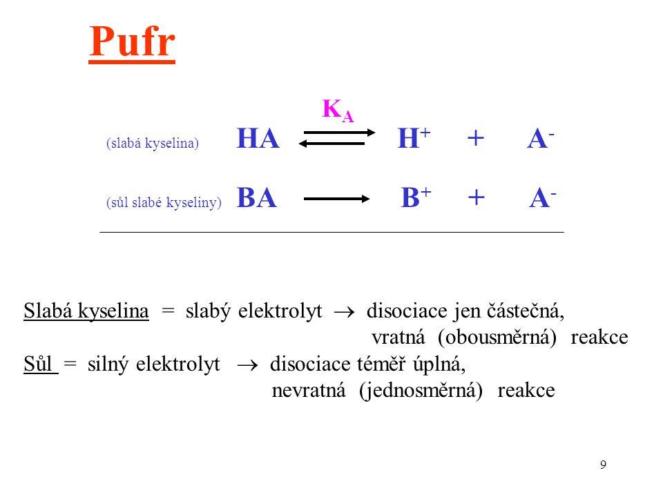 9 (slabá kyselina) HA H + + A - (sůl slabé kyseliny) BA B + + A - Pufr Slabá kyselina = slabý elektrolyt  disociace jen částečná, vratná (obousměrná) reakce Sůl = silný elektrolyt  disociace téměř úplná, nevratná (jednosměrná) reakce KAKA