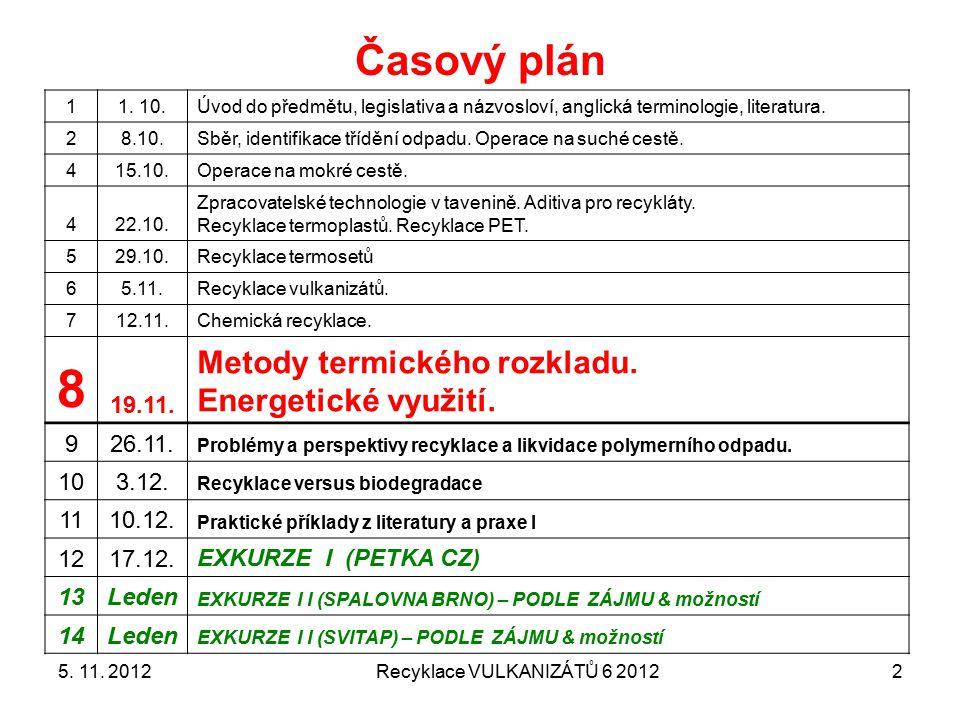 Možnosti redukce NOx ve spalinách I Katalytická 19.11.2012Recyklace 8 201233