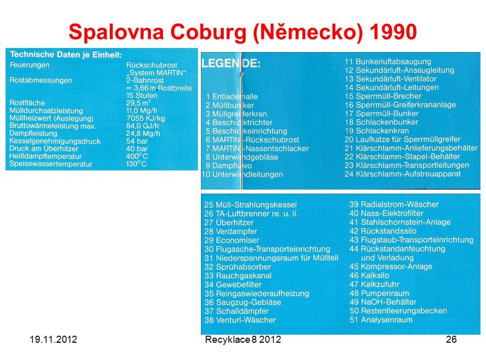 Spalovna Coburg (Německo) 1990 19.11.2012Recyklace 8 201226