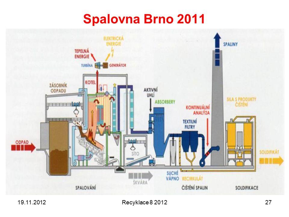 Spalovna Brno 2011 19.11.2012Recyklace 8 201227