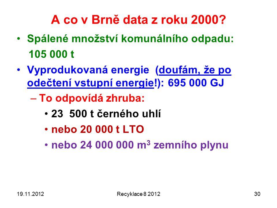 A co v Brně data z roku 2000.