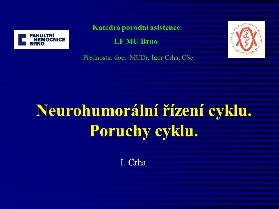 Neurohumorální řízení cyklu. Poruchy cyklu. I. Crha Katedra porodní asistence LF MU Brno Přednosta: doc.. MUDr. Igor Crha, CSc.