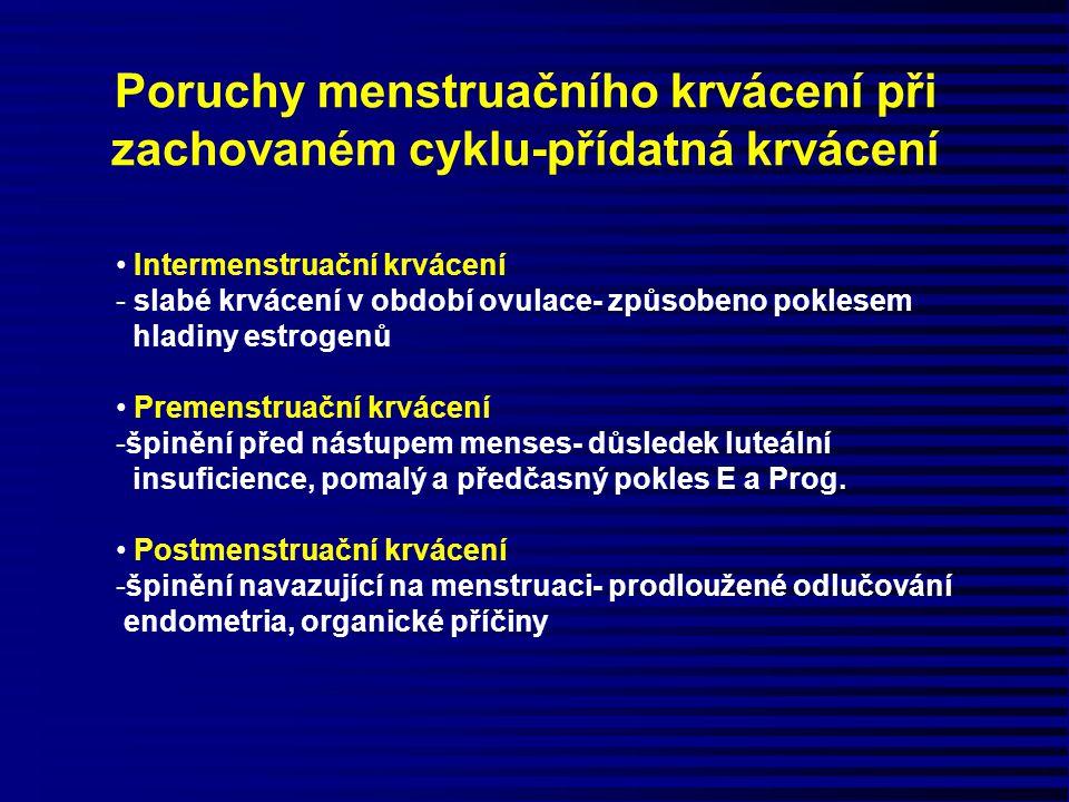 Poruchy menstruačního krvácení při zachovaném cyklu-přídatná krvácení Intermenstruační krvácení - slabé krvácení v období ovulace- způsobeno poklesem