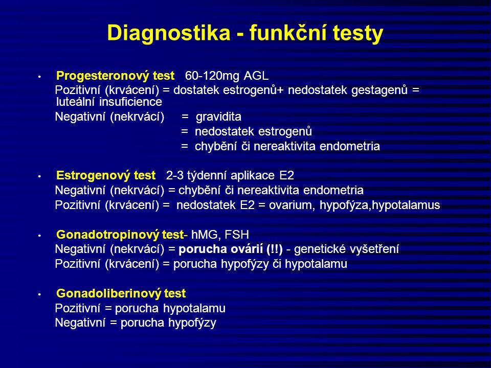 Diagnostika - funkční testy Progesteronový test 60-120mg AGL Pozitivní (krvácení) = dostatek estrogenů+ nedostatek gestagenů = luteální insuficience N