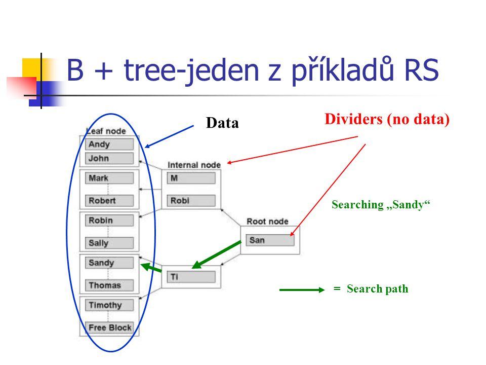 "B + tree-jeden z příkladů RS Dividers (no data) Data Searching ""Sandy"" = Search path"